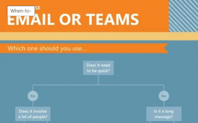 Internal Communications – Email or Teams?